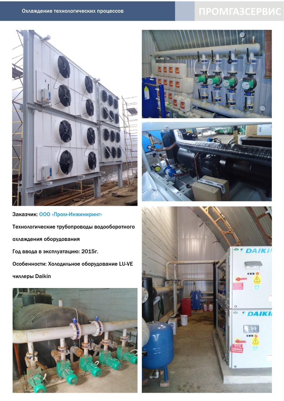 Технологические трубопроводы водооборотного охлаждения оборудования